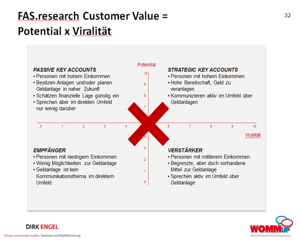 Customer-Value-Dirk-Engel